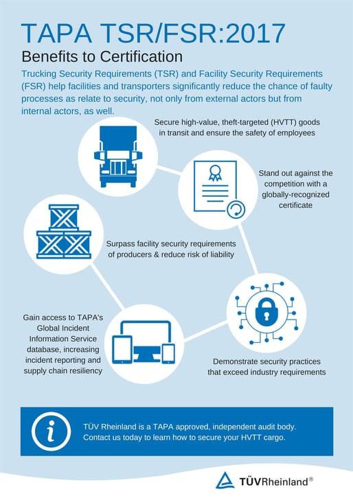 Benefits to Certification - TAPA TSR-FSR 2017-1