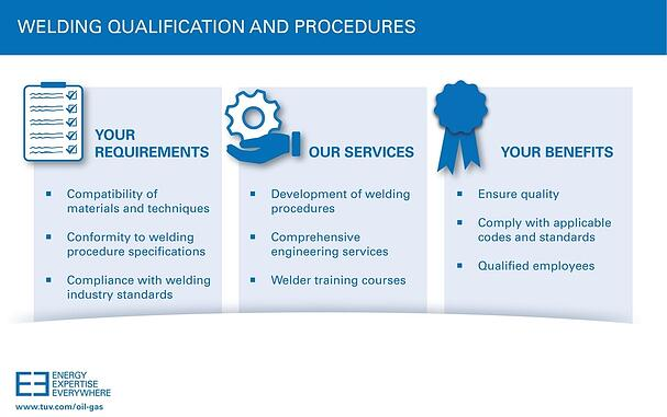 welding qualification and procedures.jpg