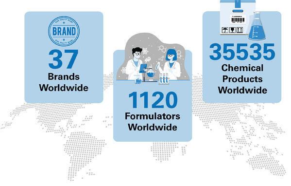 The number of MRSL-compliant chemical manufacturers