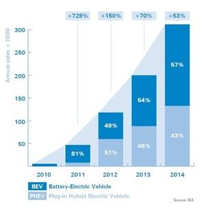 Global_EV_Sales-1.jpg