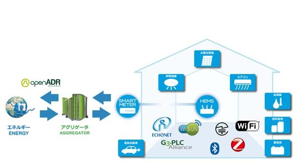 Main_Smart_Grid.jpg