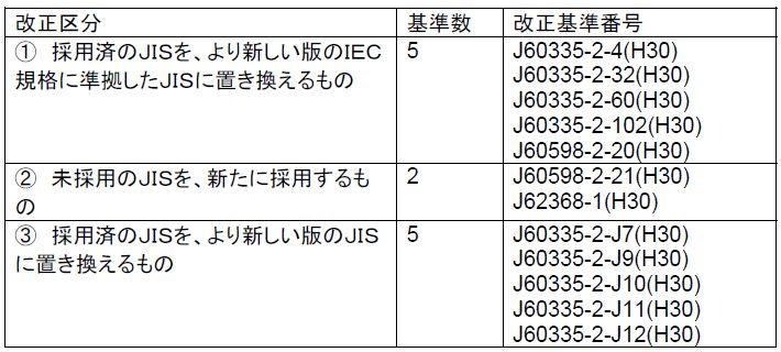 PSE_JP201807