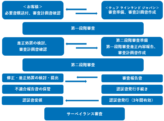 expert_shibata2
