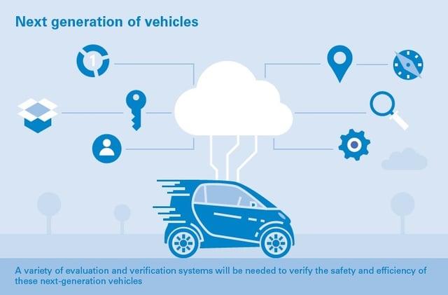 Next_generation_of_vehicles.jpg