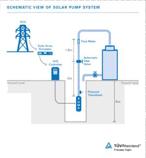RTEmagicC_Solar_water_pumps.png.png