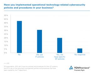 Survey_OT_Security_EN_