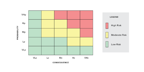 impact-probability-quadrant-2